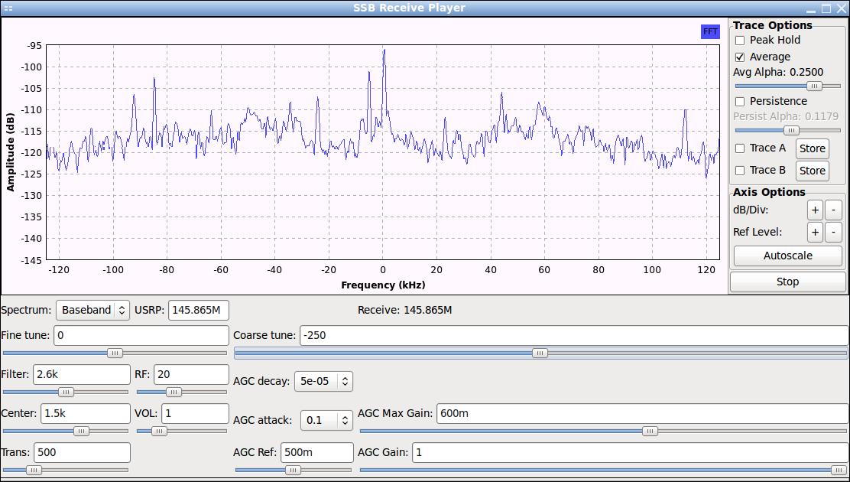 GNU Radio and rtl-sdr w/Realtek RTL2832U and Elonics E4000